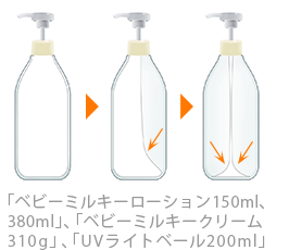 bottle-structure-image